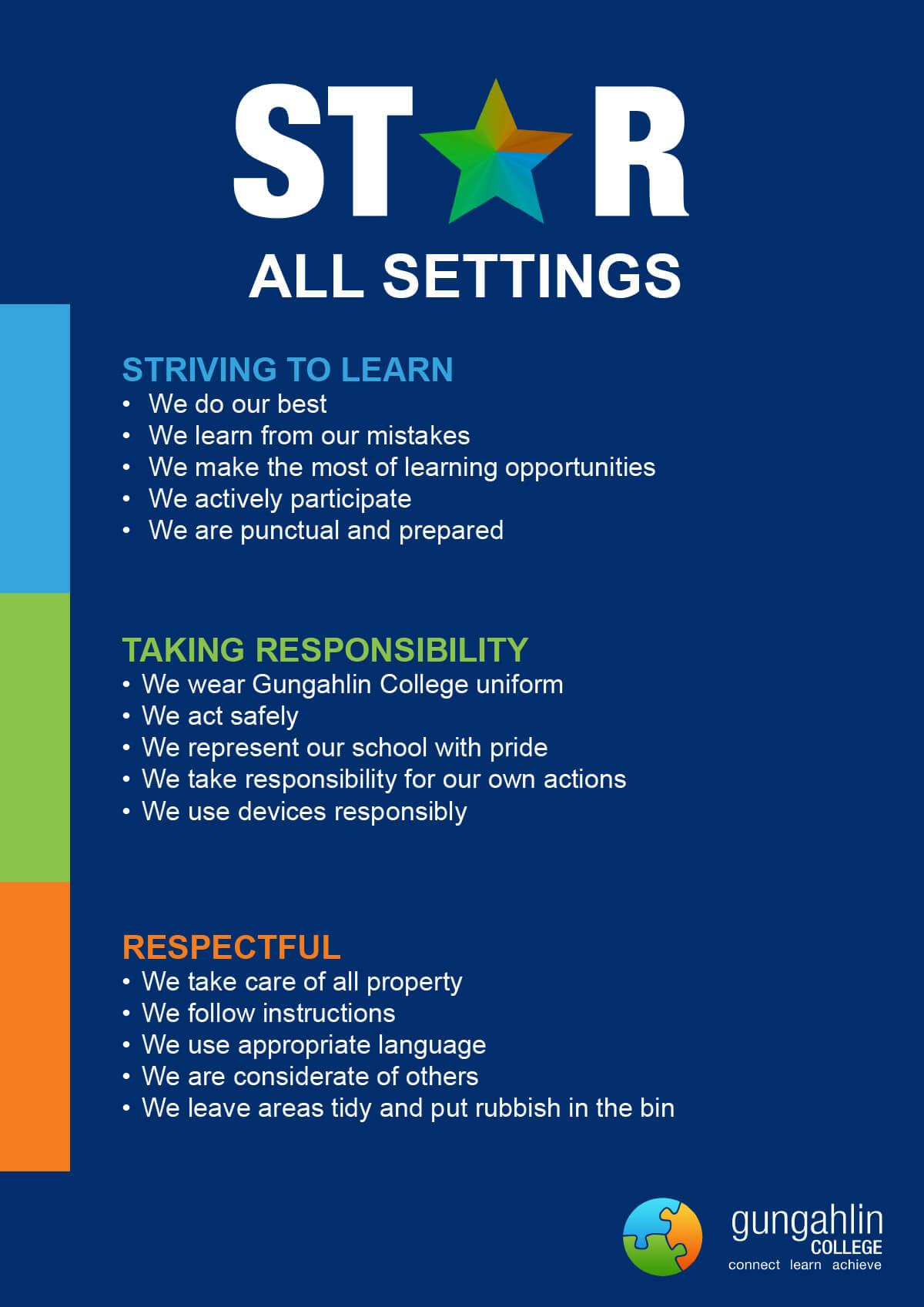 Positive Behaviours for Learning Matrix